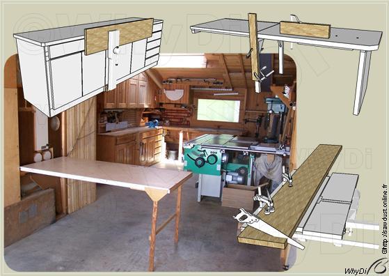 sawdust plan de travail. Black Bedroom Furniture Sets. Home Design Ideas