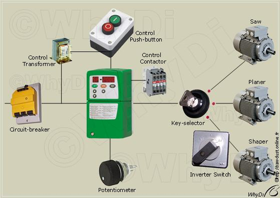 circuit diagram of vfd panel   28 wiring diagram images