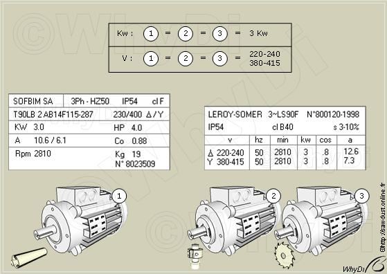 Three Phase Motor Star Delta Wiring Diagram : Sawdust variable frequency drive motor
