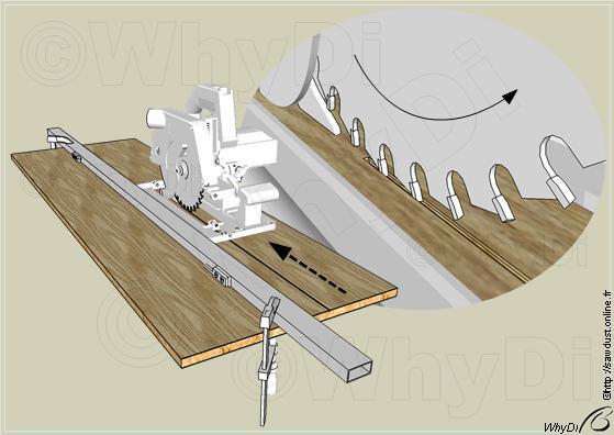 sawdust : inciser avec une scie circulaire portable